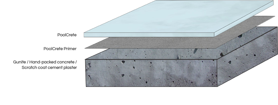 poolcrete step by step process and layers