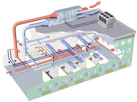 Hvac systems for new botswana hospital specifile for New and innovative heating and cooling system design