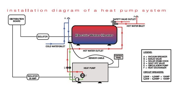 Kwikot Kwikpump Domestic Electric Heat Pump System For Water Heaters