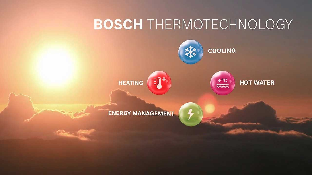 The Future of Thermotechnology
