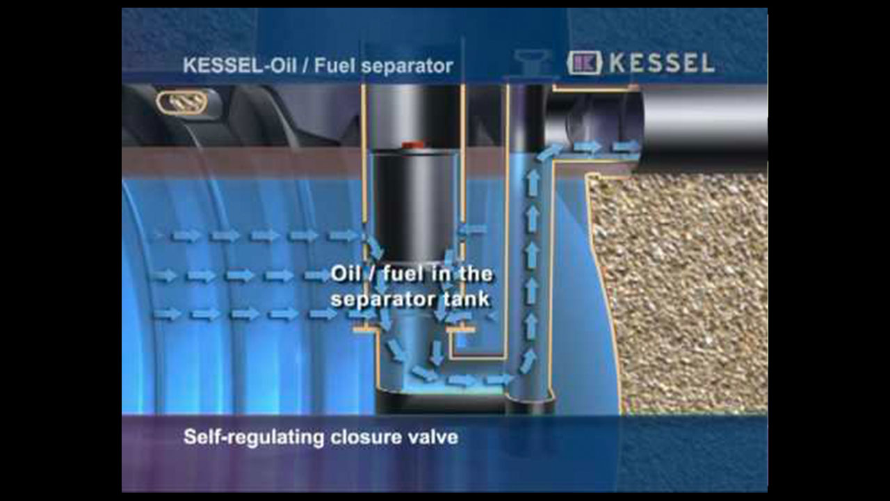 Oil and Fuel Separator