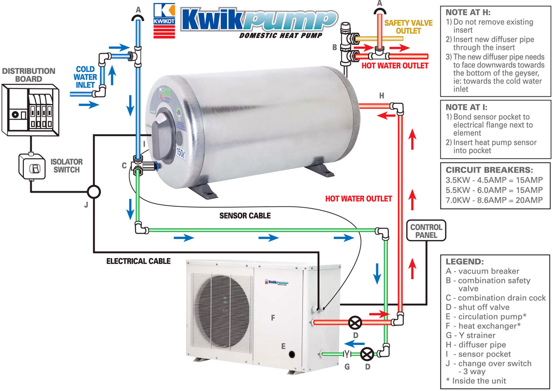 split system heat pump wiring diagram split unit air