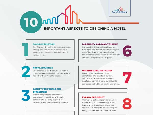 10 Important aspects to designing a hotel