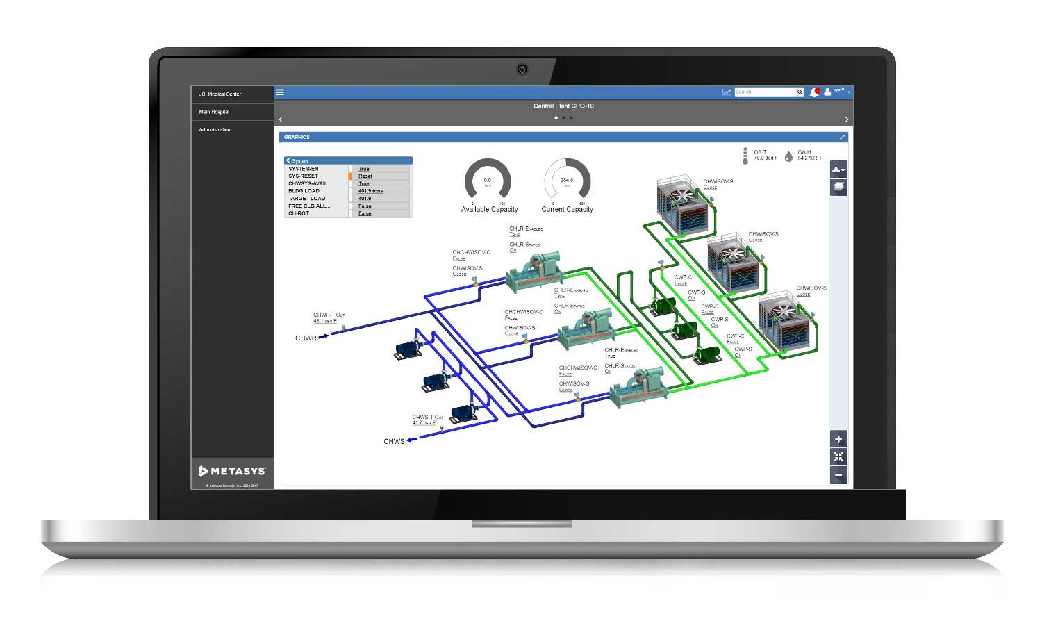 Building management systems by Johnson Controls