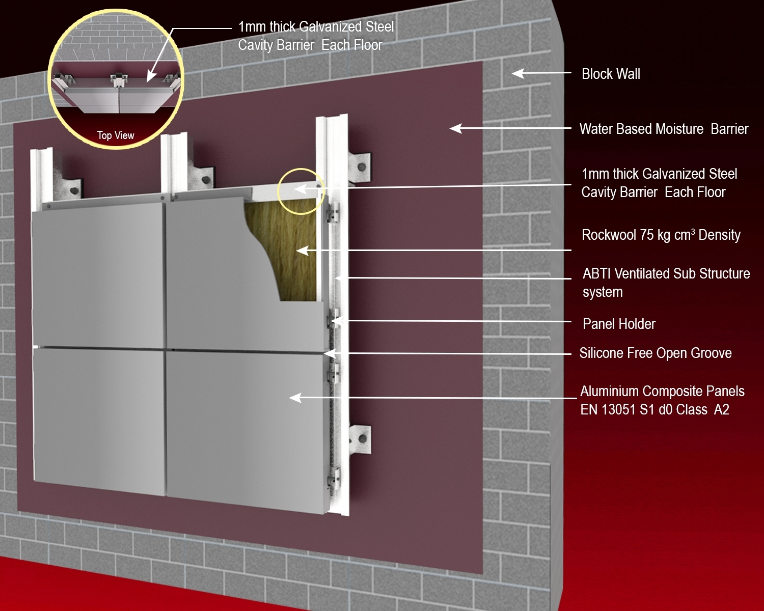 Stalcor Alubond A2 cladding panels installed with ABTI sub-structure will prevent rapid spread of fires in multi-level buildings