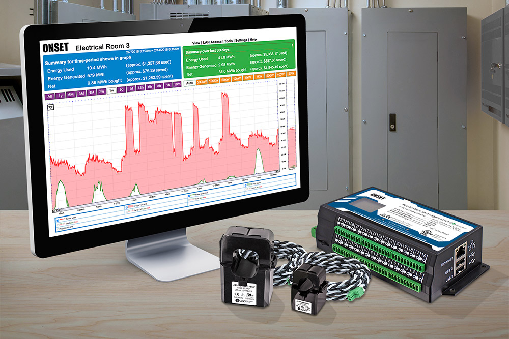 Effective monitoring of building energy consumption