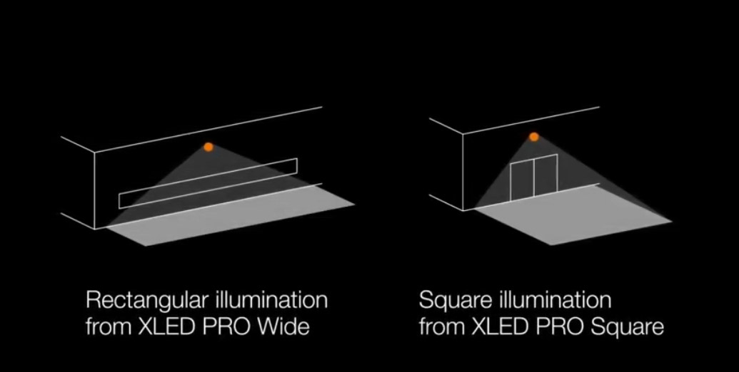 Floodlights XLED Pro Wide and Square in application | STEINEL Professional