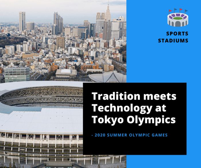 tradition meets technology at the Tokyo Olympics architecture and games
